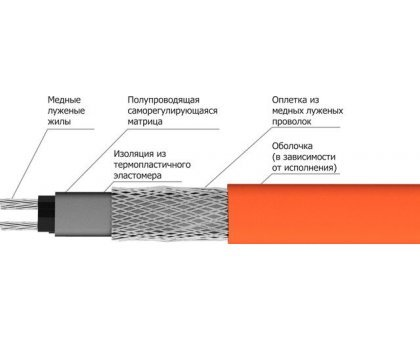 Купить Саморегулирующаяся электрическая нагревательная лента 17VM2-T в Новосибирске