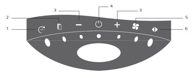Панель управления мобильного кондиционера Royal Clima Siesta