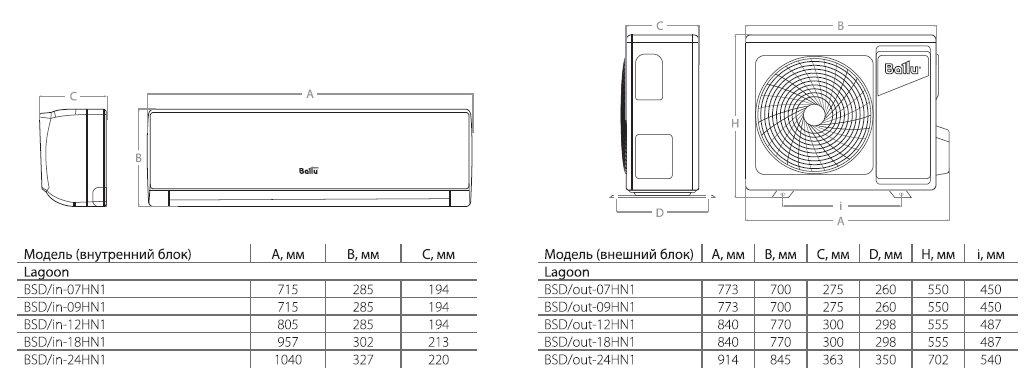 Установочные размеры и габариты кондиционеров Ballu серии Lagoon