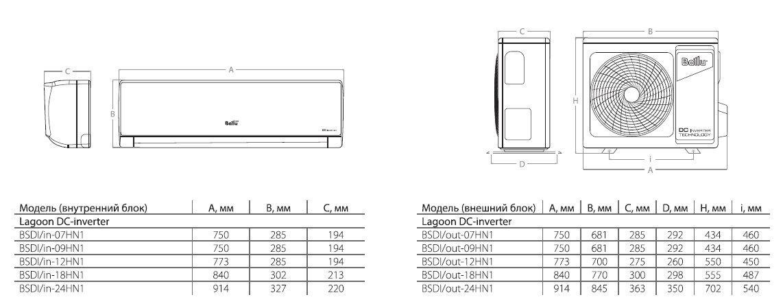 Установочные размеры и габариты кондиционеров Ballu серии Lagoon DC Inverter